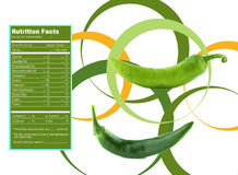 Green hot chili pepper nutrition facts Stock Photography