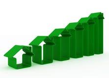 Green metaphor house Stock Image