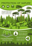 Green nature protection poster for eco design. Green nature and environment protection poster for ecology and natural resources conservation. Forest ecosystem stock illustration
