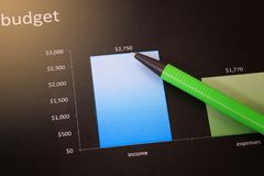 Green pen pointing to the budget data of business graph backgrou Stock Image