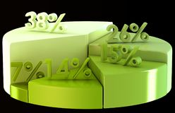 Green pie chart with percentage numbers Stock Photography