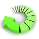 Green Process Arrow Royalty Free Stock Photos