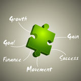 Green puzzles with growth, gain goal, success work Royalty Free Stock Photography