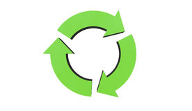 Green Recycle Symbol 3d Illustration isolated on a white backgro Stock Photography