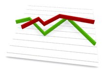 Green and red indicators on chart. Green and red line indicators on graph lines of white chart Royalty Free Stock Photography
