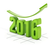 Green rising arrow on 2016. Green rising arrow on number 2016 Vector Illustration