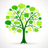 Green Single-Speech Bubble Tree Royalty Free Stock Photos