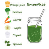 Green smoothie recipe. With illustration of ingredients. Stock Images