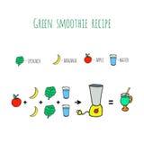 Green smoothie recipe Royalty Free Stock Photos