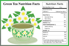 Green Tea Nutrition Facts. Cup of green tea with flowers, leaves and a nutrition label Stock Photography