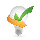 Green tick mark inside yellow bulb illustration Royalty Free Stock Image