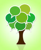 The green tree Royalty Free Stock Image