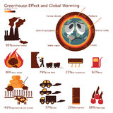 Greenhouse Effect and Global warming infographic elements. Illus. Tration flat design Royalty Free Stock Images