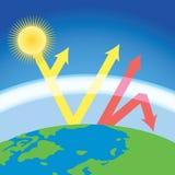 Greenhouse effect vector illustration