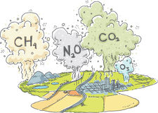 Greenhouse Gas Emissions. A cartoon landscape with clouds of greenhouse gases such as methane, nitrous oxide, carbon dioxide and ozone, rising into the Stock Images