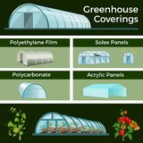 Greenhouses and high tunnels set vector illustration