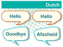Greeting words in Dutch language Stock Images