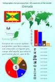 grenada Infographics para la presentación Todos los países del mundo Imagen de archivo libre de regalías