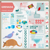 Grenada infographics, statistical data, sights. Antillean Armadi Royalty Free Stock Images