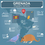 Grenada infographics, statistical data, sights. Antillean Armadi Royalty Free Stock Photography