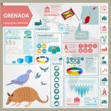 Grenada infographics, statystyczny dane, widoki Antillean Armadi Obrazy Royalty Free