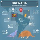 Grenada infographics, statystyczny dane, widoki Antillean Armadi Fotografia Royalty Free