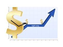 Gráfico da finança Foto de Stock Royalty Free
