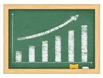 Gráfico de barra no quadro-negro Fotografia de Stock
