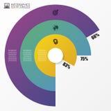 Gráfico de círculo del gráfico de sectores Plantilla moderna del diseño de Infographics Vector Imagen de archivo