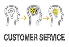 Gráfico de la información de servicio de atención al cliente Imagen de archivo
