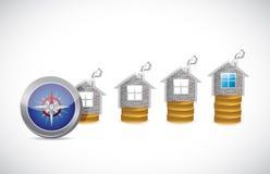 Gráfico de las propiedades inmobiliarias de la moneda y ejemplo del compás Imagenes de archivo