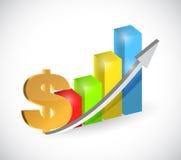 Gráfico de negócio do dólar do símbolo de moeda Fotografia de Stock