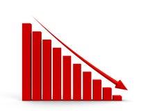 Gráfico de negócio para baixo Imagens de Stock