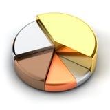 Gráfico de sectores Fotos de archivo