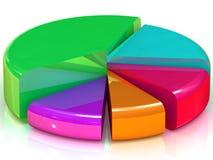 Gráfico de sectores Foto de archivo libre de regalías