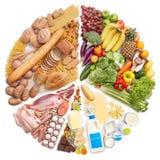 Gráfico de sectores de la pirámide de alimento Imagen de archivo libre de regalías