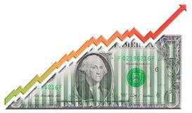 Gráfico del crecimiento del dólar Imagenes de archivo
