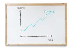 Gráfico del éxito Imagen de archivo libre de regalías