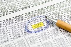 Gráfico financiero Fotografía de archivo