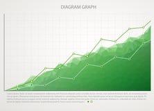 Gráfico verde de la carta de negocio con dos líneas de aumento Imagen de archivo
