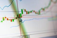 Gráficos do mercado de valores de acção no monitor do computador Fotografia de Stock Royalty Free