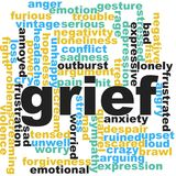 Grief word cloud. With white background, 3d rendering stock illustration