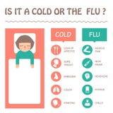 griep en koude ziektesymptomen stock illustratie