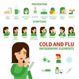 Griep en verkoudheids infographic elementen Stock Afbeelding
