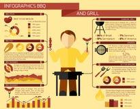 Gril Infographics de BBQ Image libre de droits