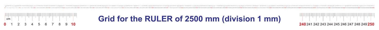 Grille pour une règle de 2500 millimètres, 250 centimètres, 2,5 mètres Grille de calibrage Division de valeur 1 millimètre