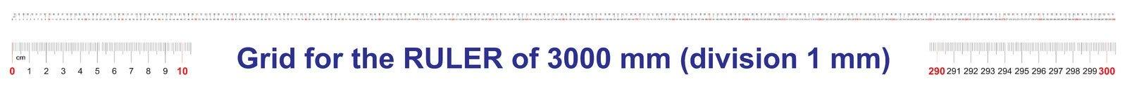 Grille pour une règle de 3000 millimètres, 300 centimètres, 3 mètres Grille de calibrage Division de valeur 1 millimètre