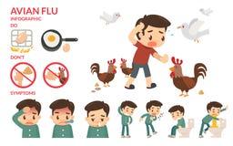 Gripe aviar infographic stock de ilustración