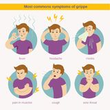 Grippe. Flat infographic - most commons symptoms of grippe Stock Photography