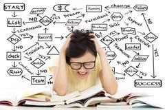 Grito y muchacha cansada del estudiante con el planeamiento complejo del flujo Foto de archivo